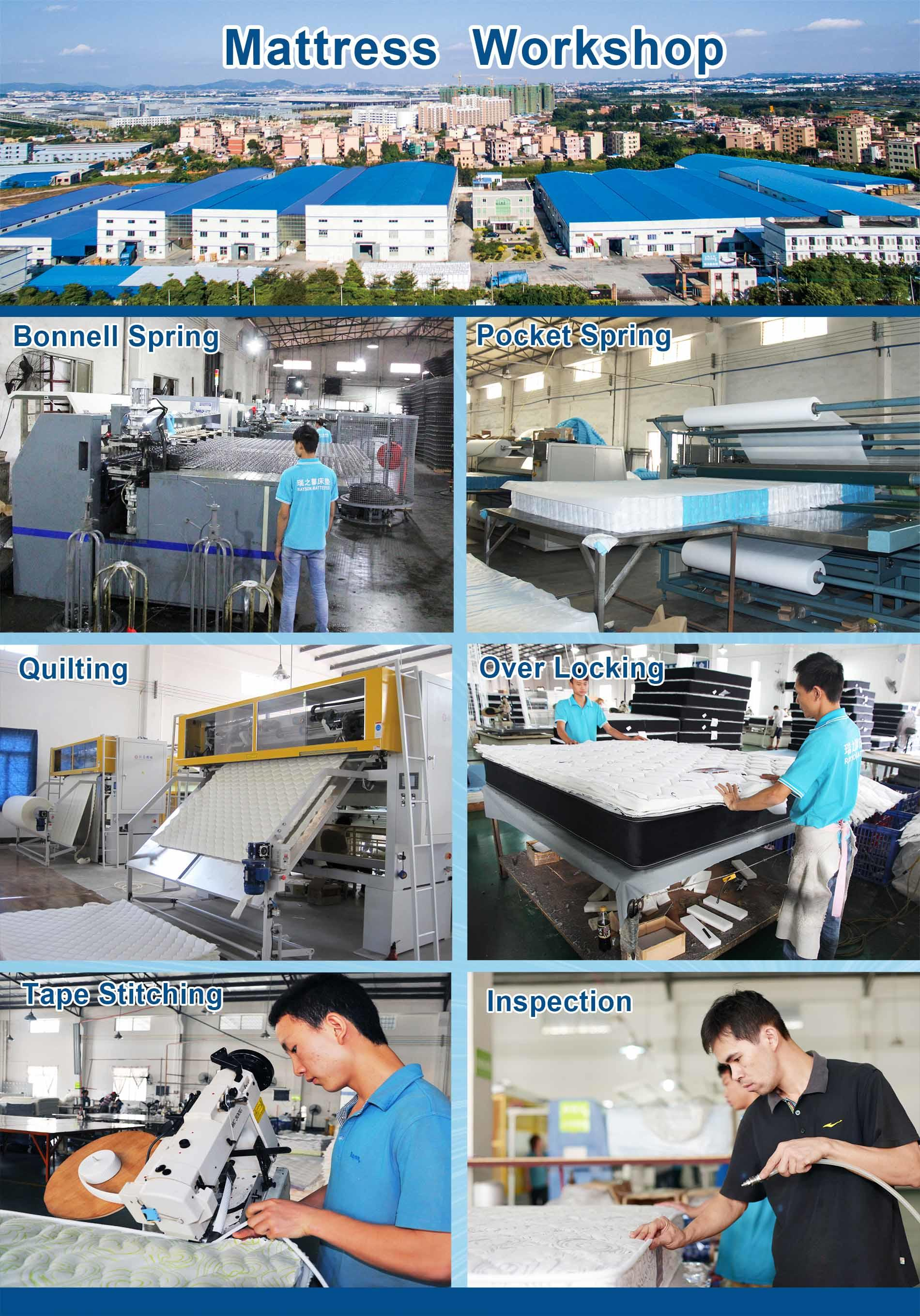 Synwin customized pocket spring mattress double wholesale high density
