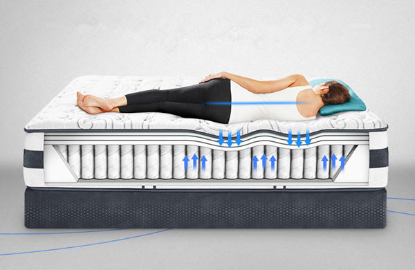 mattress manufacturing company, custom mattress makers, wholesale mattress factory