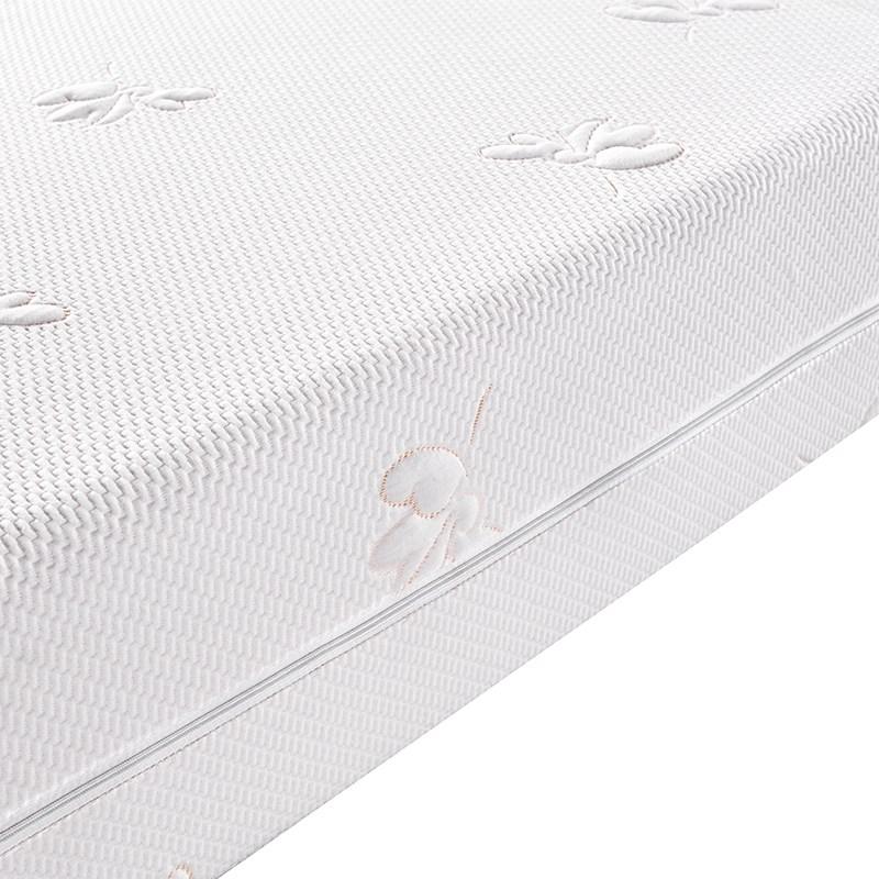 Synwin high-end full memory foam mattress bulk order-11
