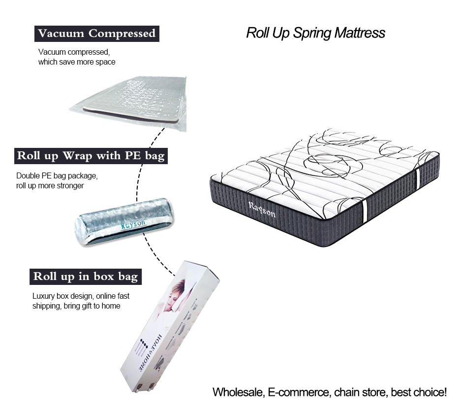 Tight top vacuum compressed roll up pocket spring mattress full size