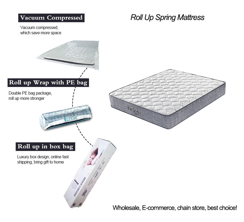 Cheap Tight top roll up best spring mattress vs coil mattress