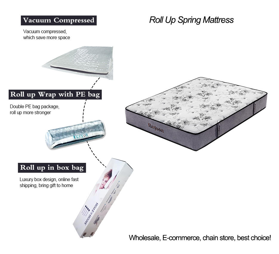 Cheap Tight top roll up pocket spring coil mattress in box india