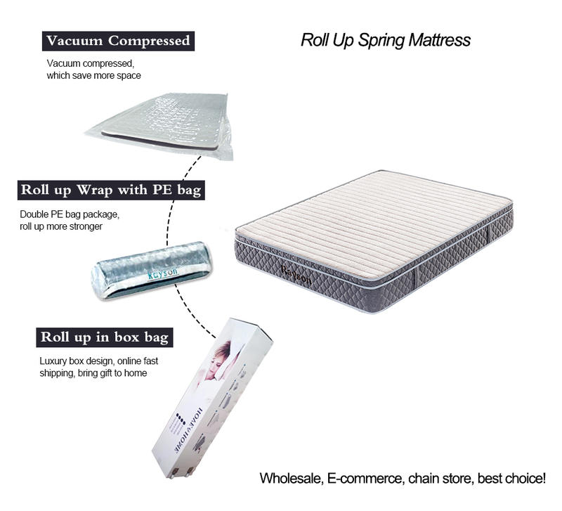 Two sides available king size euro top roll up spring coil mattress