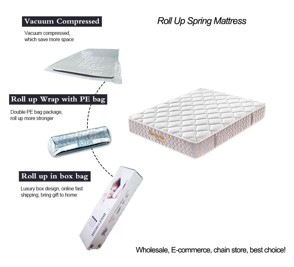 Best latex tight top factory roll up spring mattress for sale online
