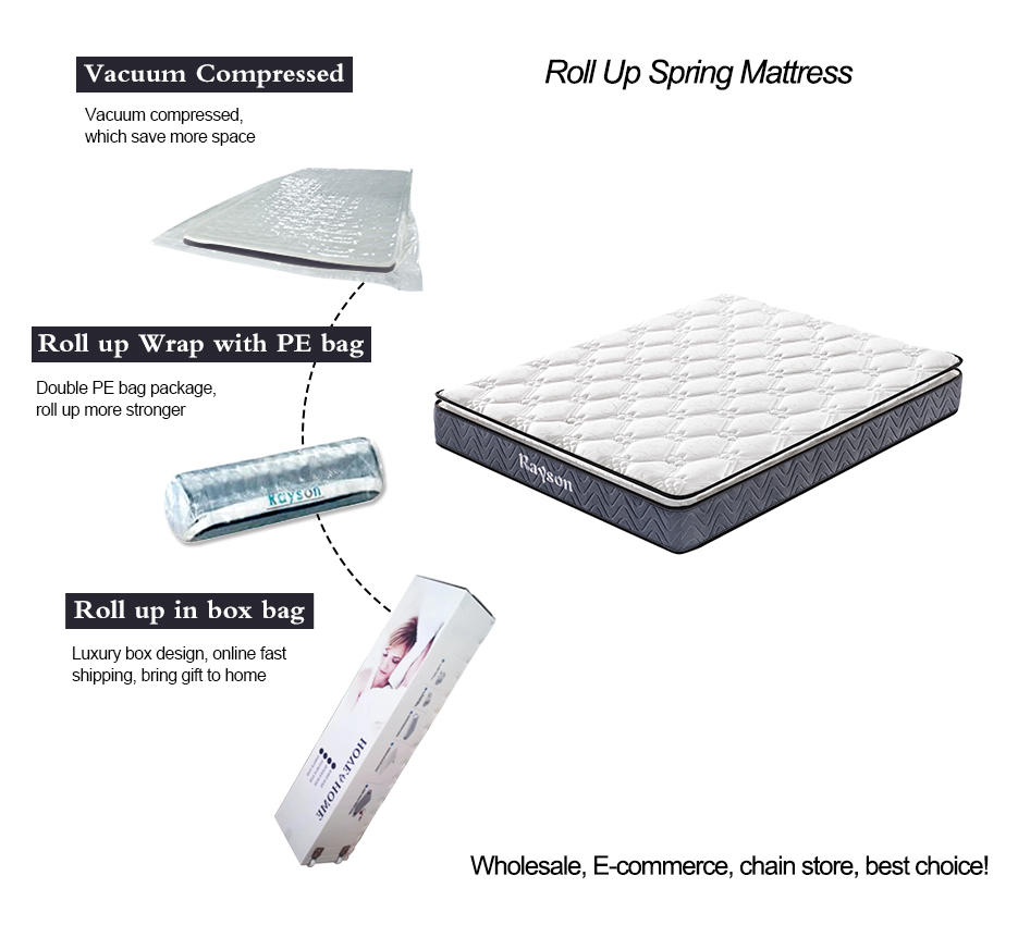 Full size pillow top roll up bonnell spring mattress online cheap