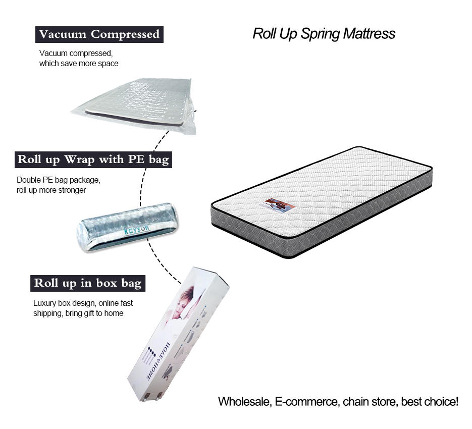 Cheap Single size roll up bonnell box spring mattress back pain
