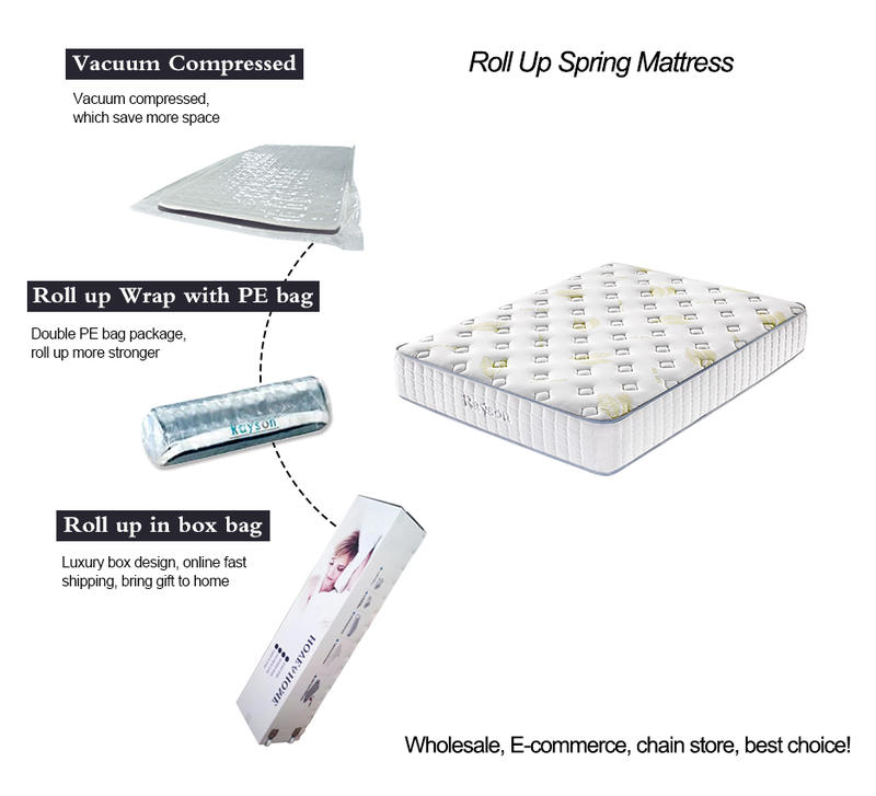 Customized 25cm height Comfort rolled up Spring Mattress