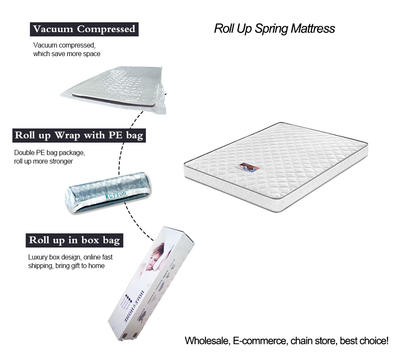 Queen size roll up bonnell spring mattress in box cheap sale online