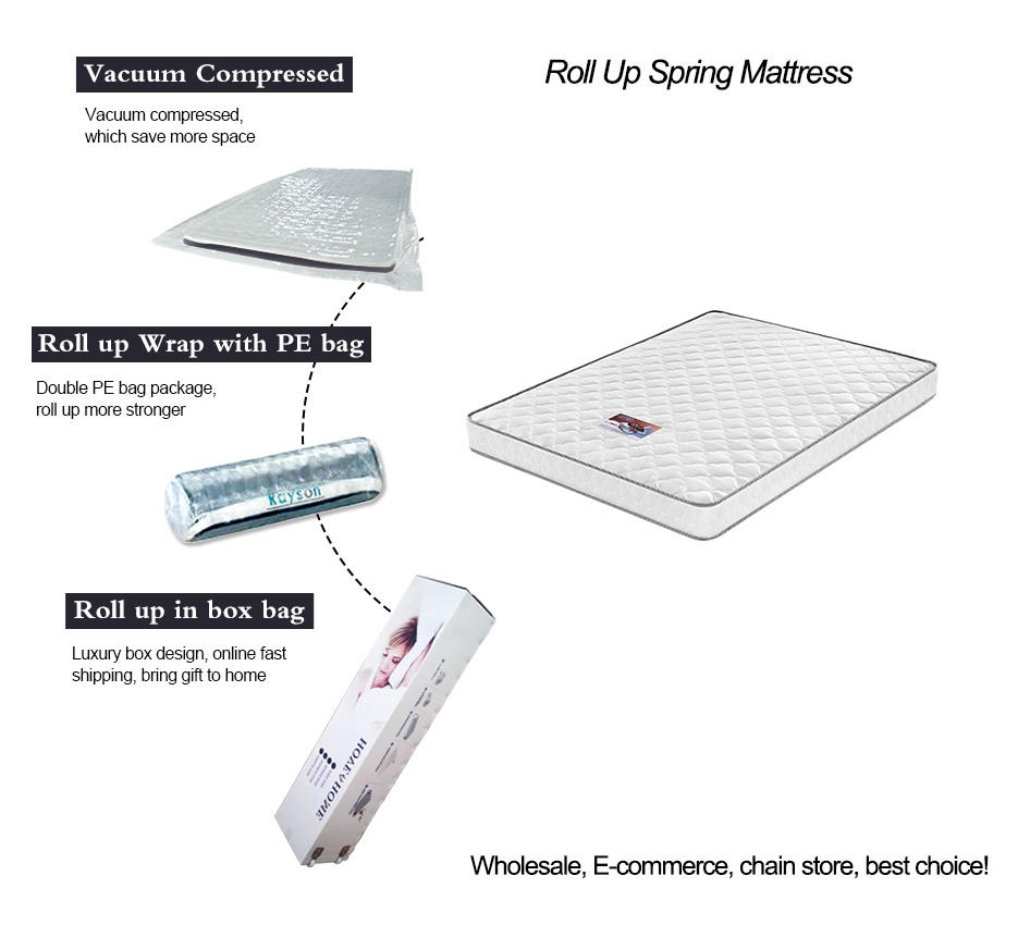 Queen size roll up bonnell spring mattress in box cheap sale online