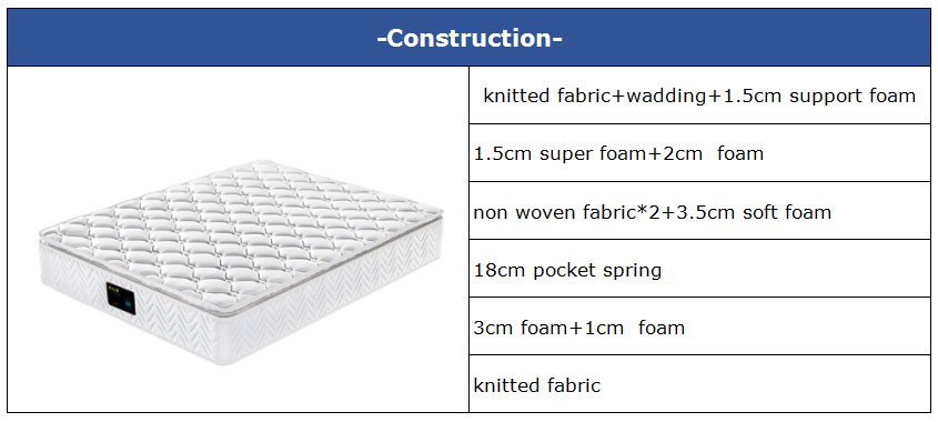 Rayson luxury pocket sprung mattress king knitted fabric light-weight-6