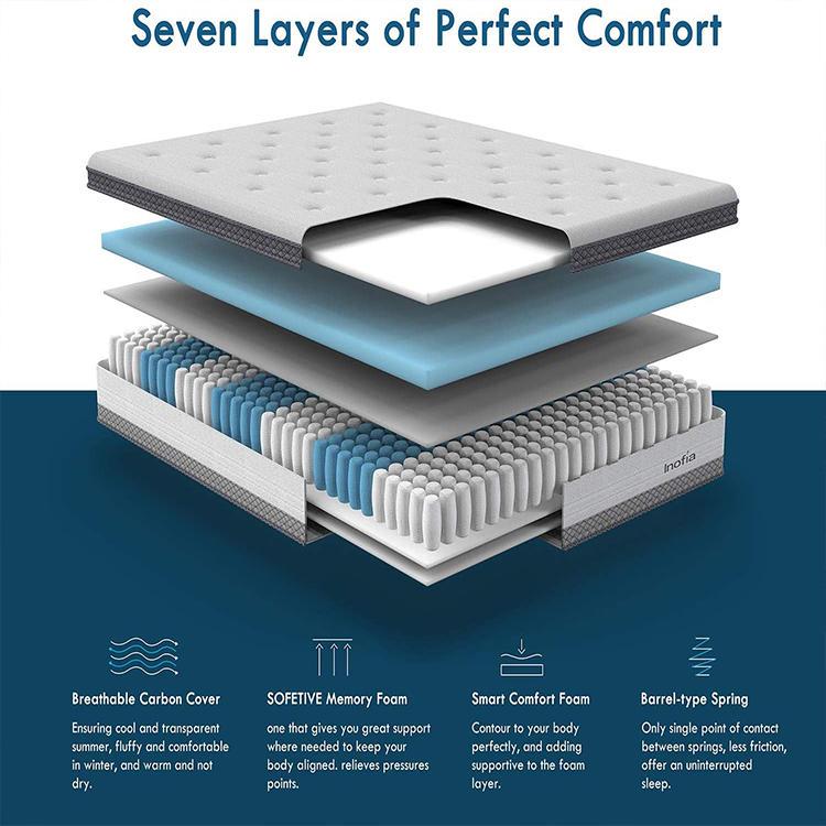 Mattress in a Box Euro Top Memory Foam and Spring Hybrid Mattress 7-zone Barrel-type 25cm High chinese bed mattress