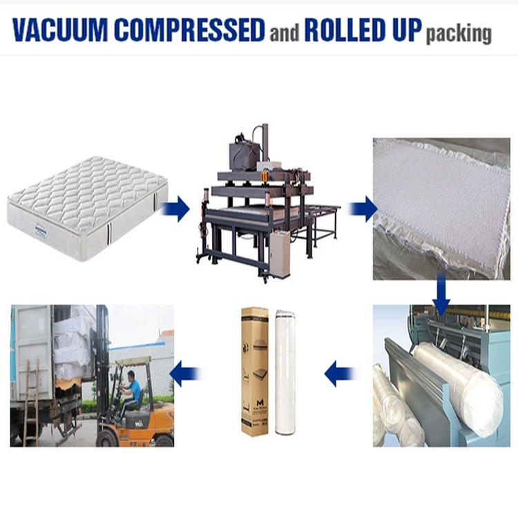 Vaccum compress and roll up packing