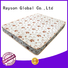 Synwin wholesale continuous coil spring mattress